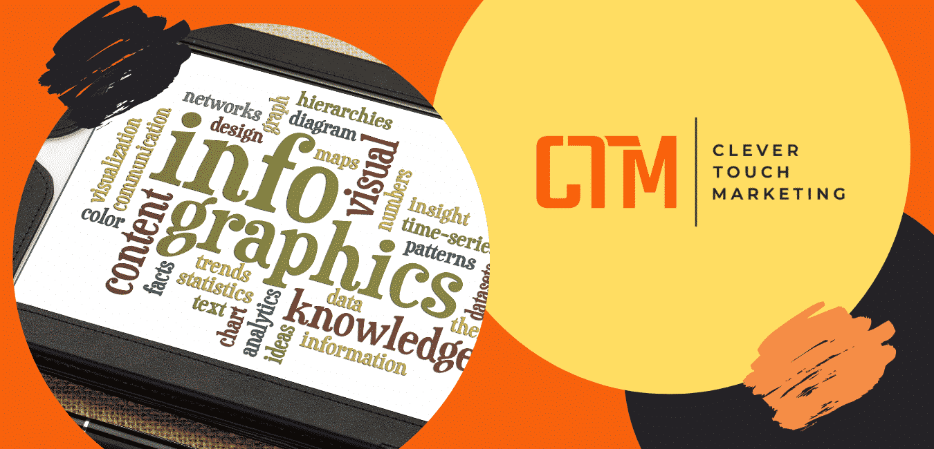 ctm infographic Feature Image